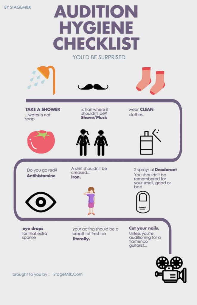 Audition Hygiene Checklist